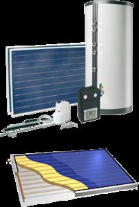 fonctionnement chauffe eau solaire